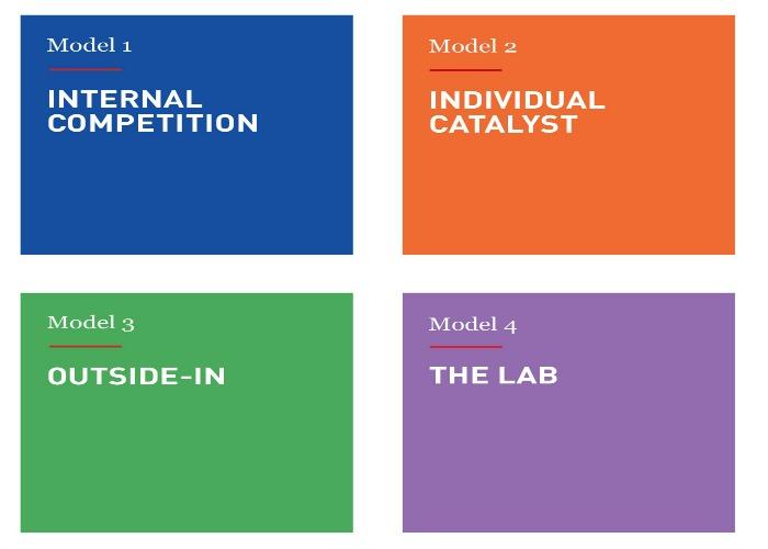 E3 white paper on innovation models