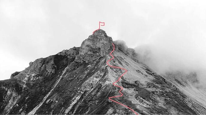 innovation-strategy-mountain-1