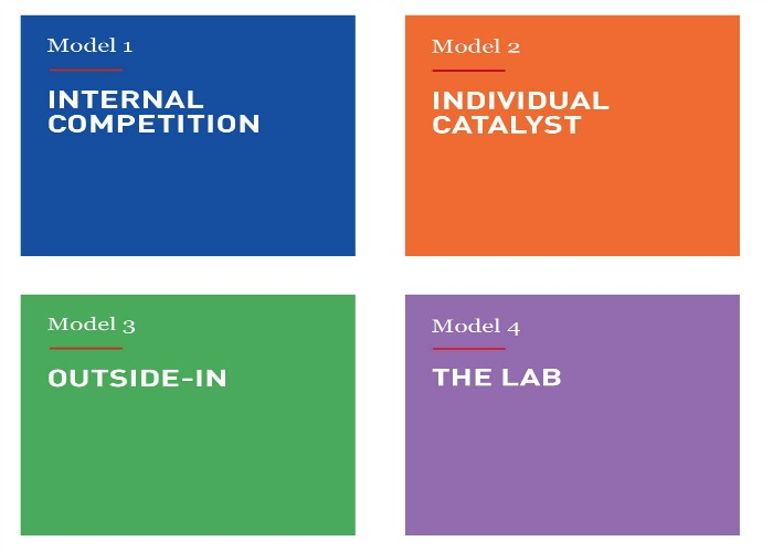 e3′s four models of innovation - and how we can help